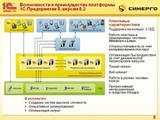 Ремонт, модернизация ПК, ноутбуков, оргтехники